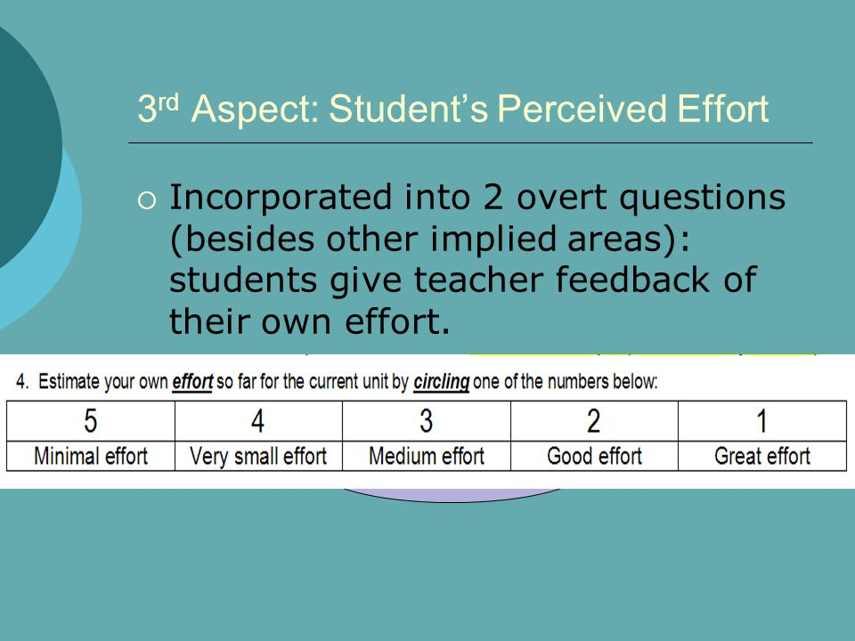 3 rd Aspect: Student's Perceived Effort  Incorporated into 2 overt questions (besides other implied areas): students give teacher feedback of their own effort.