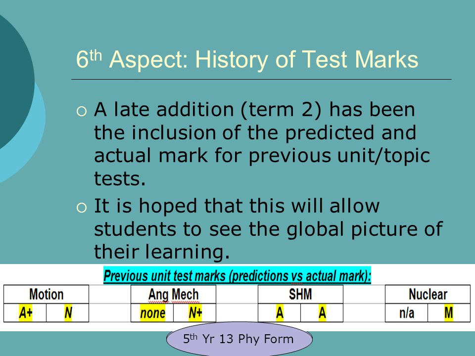 6 th Aspect: History of Test Marks  A late addition (term 2) has been the inclusion of the predicted and actual mark for previous unit/topic tests.
