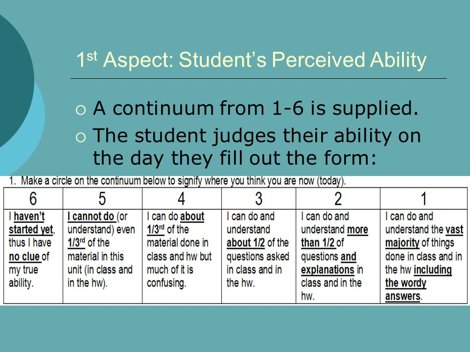 Perceived Ability Aim (and evolution)  Overtly links HW and class-work  Overtly covers double criteria issues  Reflects our school report mark for attainment (1 to 5)  Hopefully leads student to accept things can change (improve hopefully).