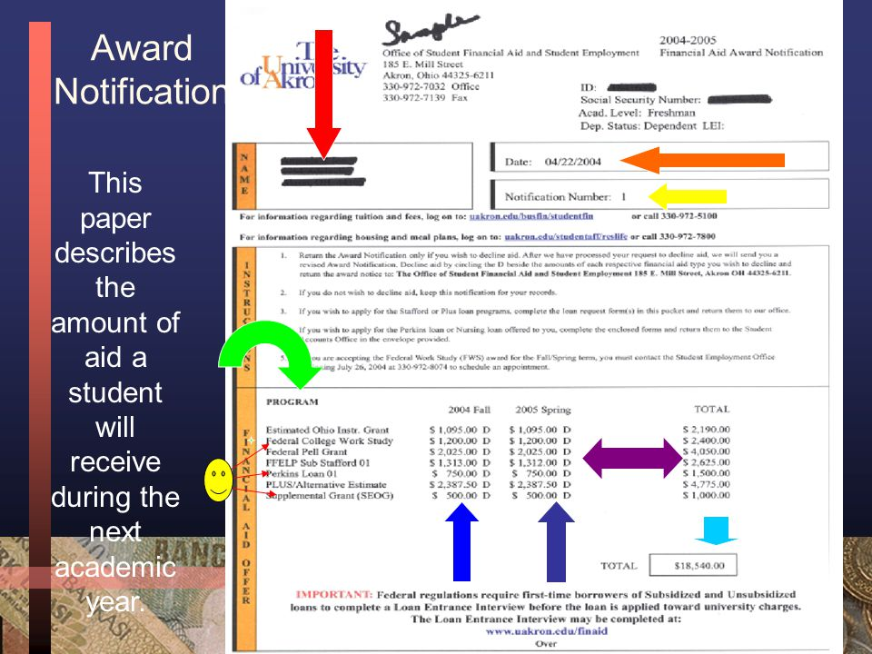 April 1… You should be receiving your Award Notification from the school during the first week of April. If you have not… Contact the school to see wh