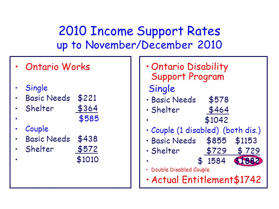 2010 Income Support Rates up to November/December 2010 Ontario Works Single Basic Needs $221 Shelter $364 $585 Couple Basic Needs $438 Shelter $572 $1010 Ontario Disability Support Program Single Basic Needs $578 Shelter $464 $1042 Couple (1 disabled) (both dis.) Basic Needs $855 $1153 Shelter $729 $ 729 $ 1584 $1882 Double Disabled Couple Actual Entitlement$1742