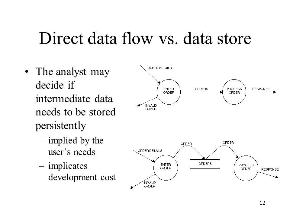 12 Direct data flow vs.