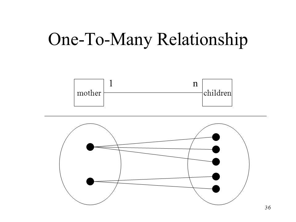 36 One-To-Many Relationship motherchildren 1n