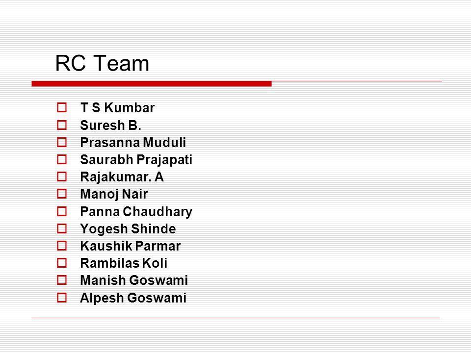 RC Team  T S Kumbar  Suresh B.  Prasanna Muduli  Saurabh Prajapati  Rajakumar. A  Manoj Nair  Panna Chaudhary  Yogesh Shinde  Kaushik Parmar