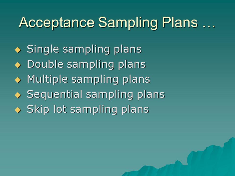 Acceptance Sampling Plans …  Single sampling plans  Double sampling plans  Multiple sampling plans  Sequential sampling plans  Skip lot sampling plans