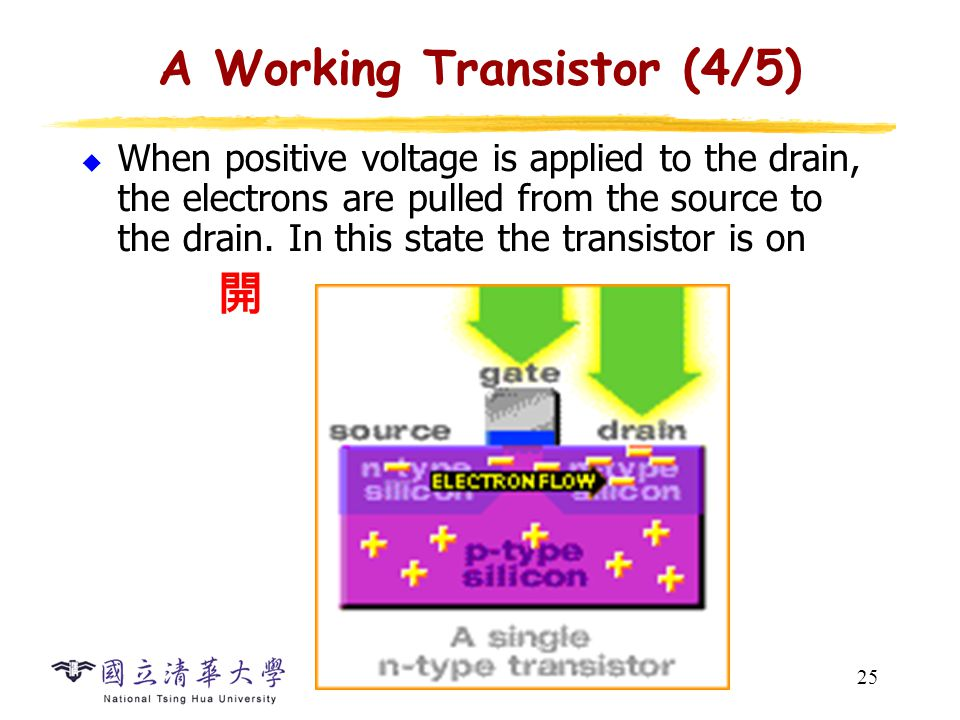25 A Working Transistor (4/5)  When positive voltage is applied to the drain, the electrons are pulled from the source to the drain.