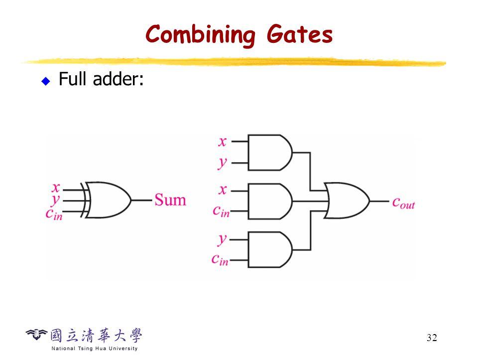 32 Combining Gates  Full adder:
