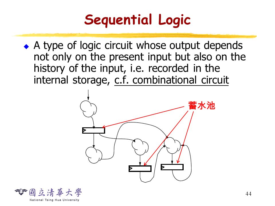 44 Sequential Logic  A type of logic circuit whose output depends not only on the present input but also on the history of the input, i.e.