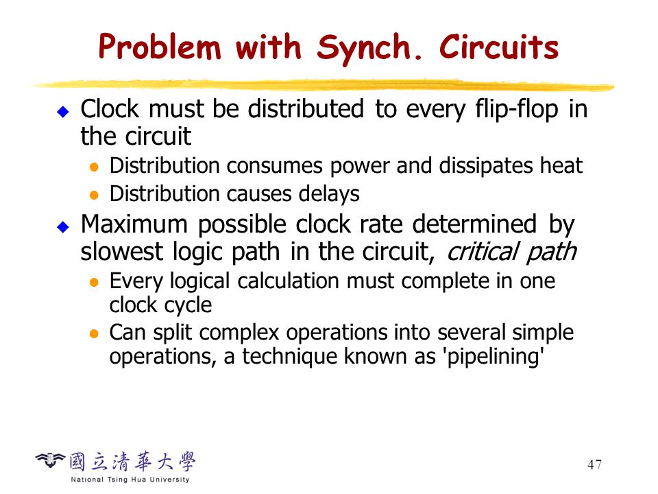 47 Problem with Synch.