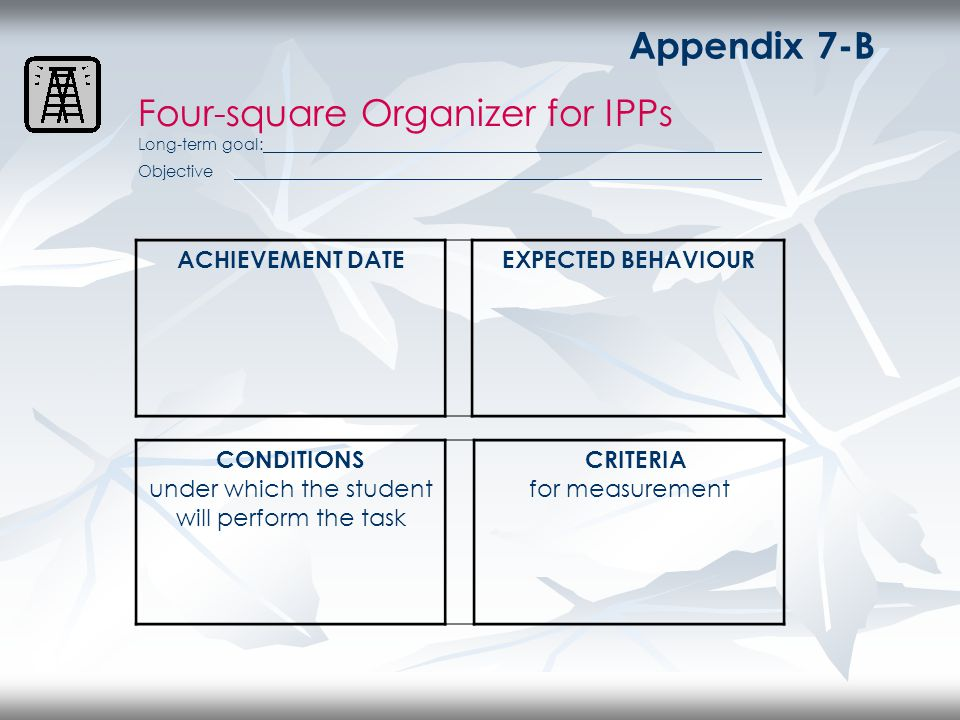 Appendix 7-B Four-square Organizer for IPPs Long-term goal: Objective ACHIEVEMENT DATEEXPECTED BEHAVIOUR CONDITIONS under which the student will perform the task CRITERIA for measurement