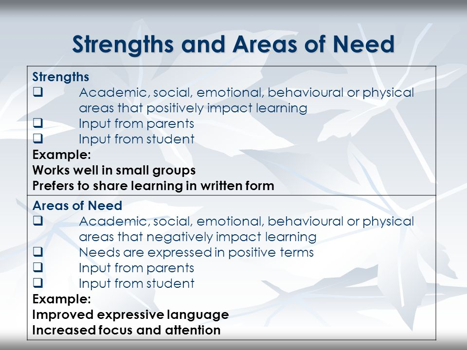 Strengths and Areas of Need Strengths  Academic, social, emotional, behavioural or physical areas that positively impact learning  Input from parents  Input from student Example: Works well in small groups Prefers to share learning in written form Areas of Need  Academic, social, emotional, behavioural or physical areas that negatively impact learning  Needs are expressed in positive terms  Input from parents  Input from student Example: Improved expressive language Increased focus and attention