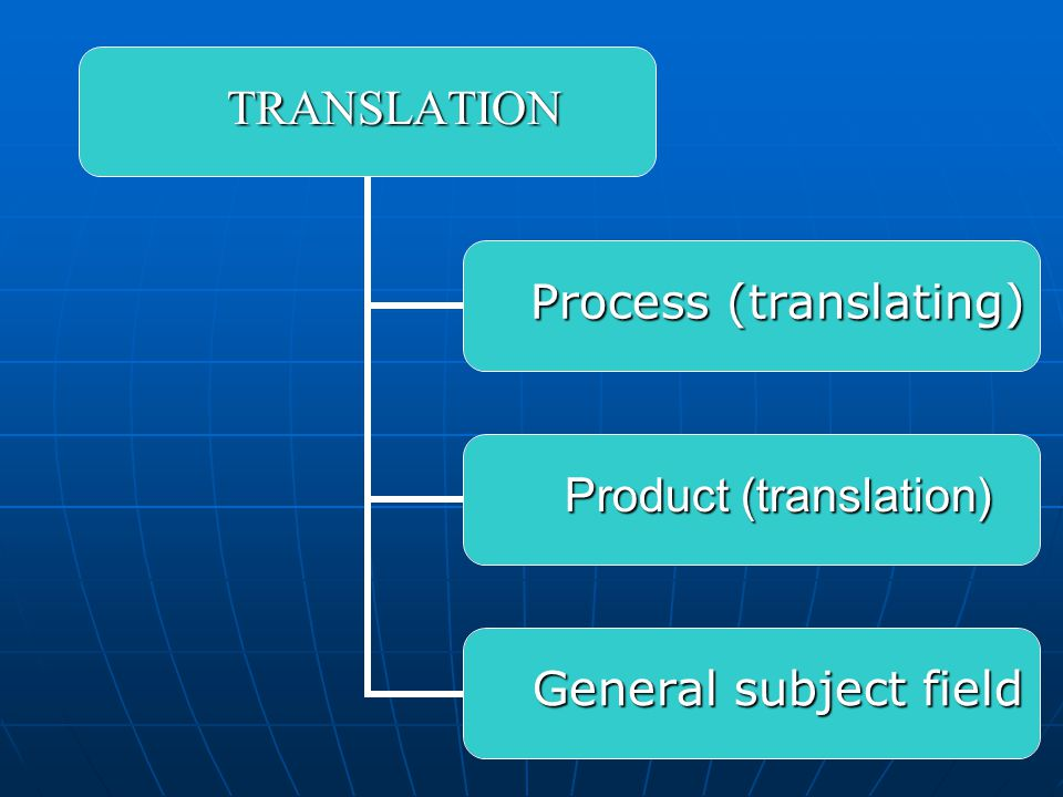 TRANSLATION Process (translating) Product (translation) General subject field