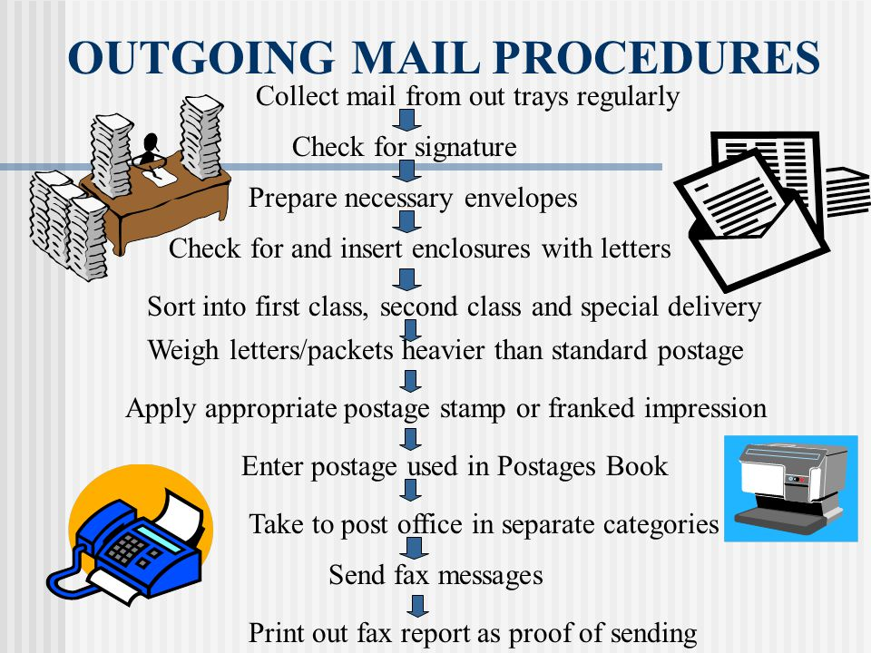 OUTGOING MAIL PROCEDURES Collect mail from out trays regularly Check for signature Prepare necessary envelopes Sort into first class, second class and