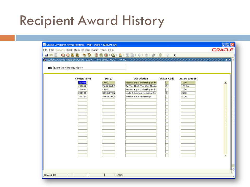 Recipient Award History