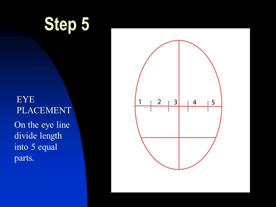 Step 5 On the eye line divide length into 5 equal parts. EYE PLACEMENT