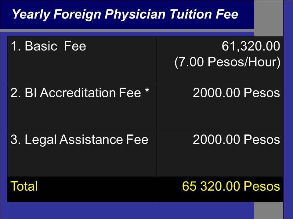 Yearly Foreign Physician Tuition Fee 1. Basic Fee61,320.00 (7.00 Pesos/Hour) 2.