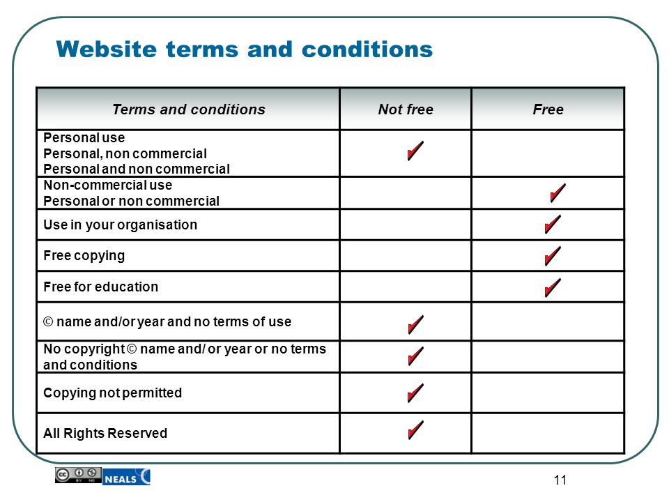 Website terms and conditions Terms and conditionsNot freeFree Personal use Personal, non commercial Personal and non commercial Non-commercial use Personal or non commercial Use in your organisation Free copying Free for education © name and/or year and no terms of use No copyright © name and/ or year or no terms and conditions Copying not permitted All Rights Reserved 11