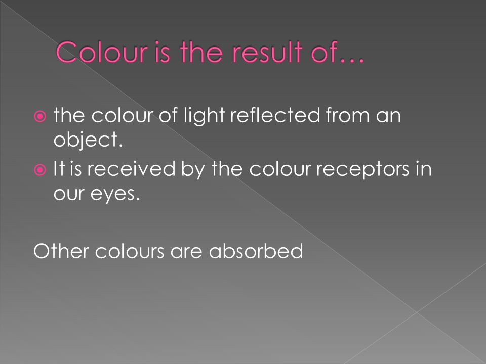  the colour of light reflected from an object.  It is received by the colour receptors in our eyes. Other colours are absorbed