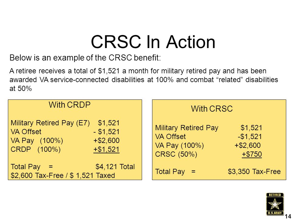 Below is an example of the CRSC benefit: A retiree receives a total of $1,521 a month for military retired pay and has been awarded VA service-connect
