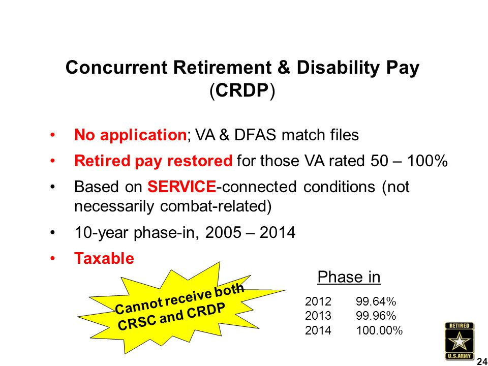 Concurrent Retirement & Disability Pay (CRDP) No application; VA & DFAS match files Retired pay restored for those VA rated 50 – 100% Based on SERVICE