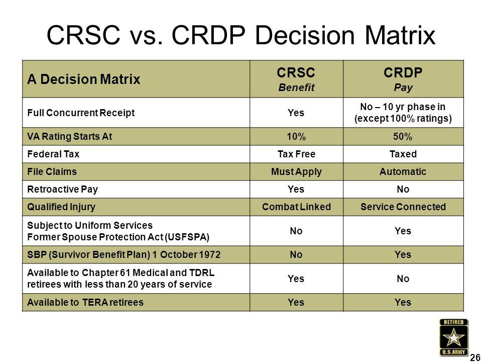 CRSC vs. CRDP Decision Matrix A Decision Matrix CRSC Benefit CRDP Pay Full Concurrent ReceiptYes No – 10 yr phase in (except 100% ratings) VA Rating S