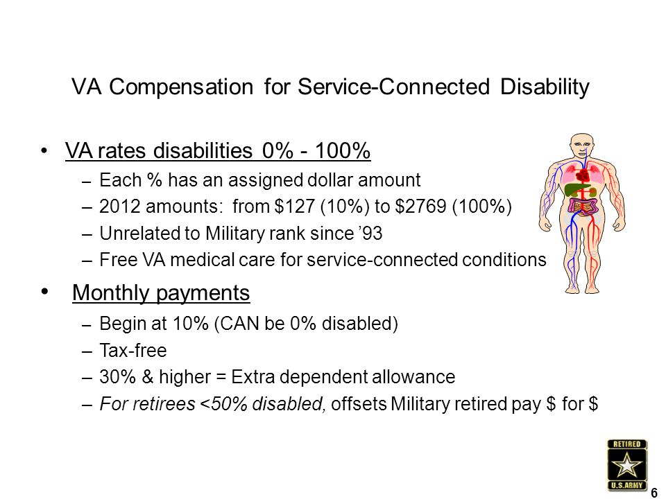 VA rates disabilities 0% - 100% – Each % has an assigned dollar amount – 2012 amounts: from $127 (10%) to $2769 (100%) – Unrelated to Military rank si