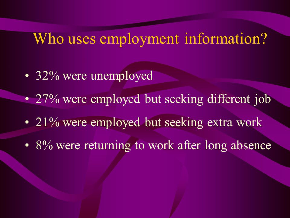 Who uses employment information? 32% were unemployed 27% were employed but seeking different job 21% were employed but seeking extra work 8% were retu