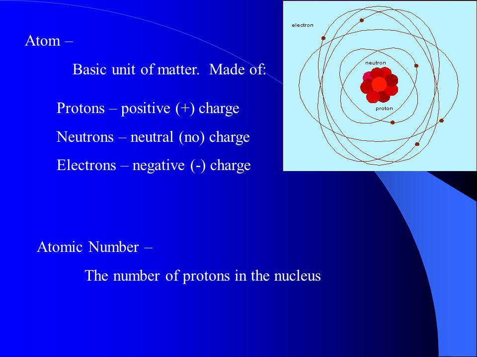Atom – Basic unit of matter.