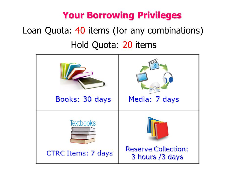 Loan Quota: 40 items (for any combinations) Hold Quota: 20 items Books: 30 days Media: 7 days CTRC Items: 7 days Reserve Collection: 3 hours /3 days Your Borrowing Privileges