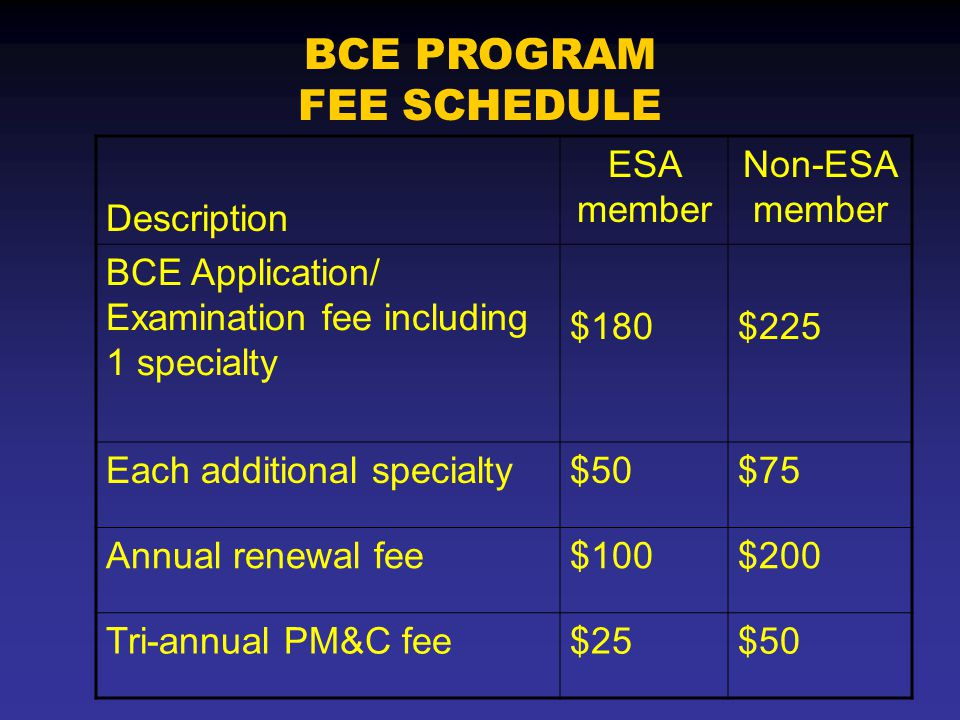 Description ESA member Non-ESA member BCE Application/ Examination fee including 1 specialty $180$225 Each additional specialty$50$75 Annual renewal fee$100$200 Tri-annual PM&C fee$25$50 BCE PROGRAM FEE SCHEDULE