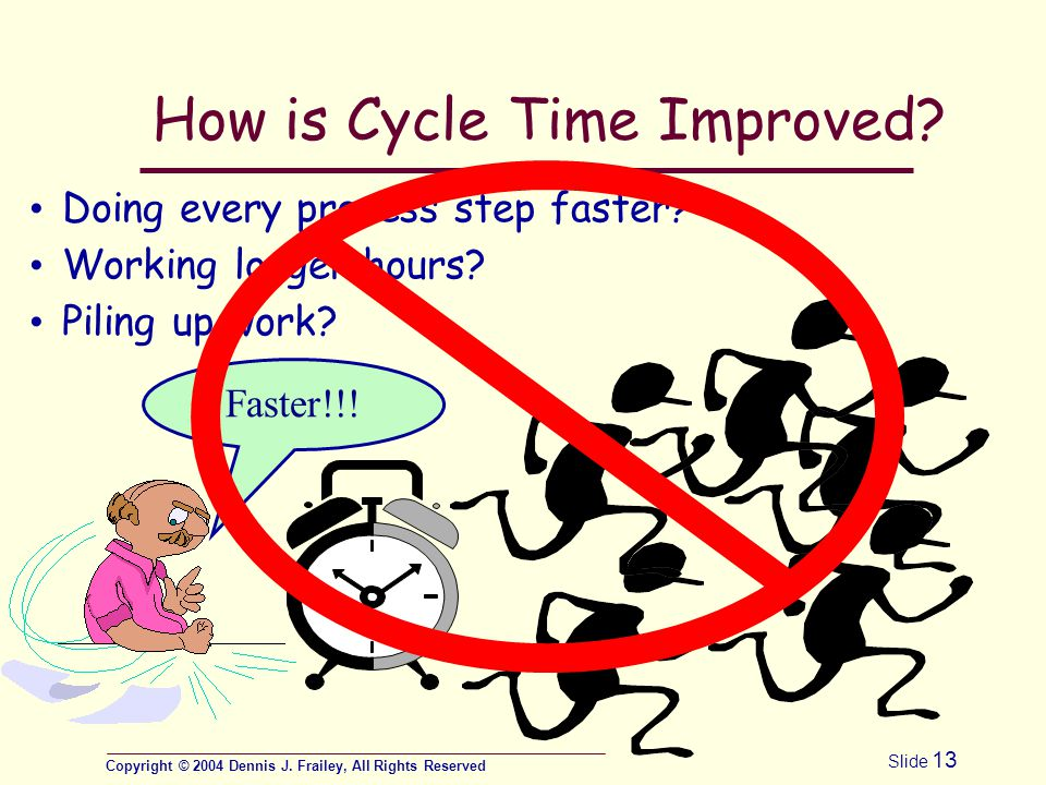 Copyright © 2004 Dennis J. Frailey, All Rights Reserved Slide 13 Doing every process step faster? Working longer hours? Piling up work? Faster!!! How