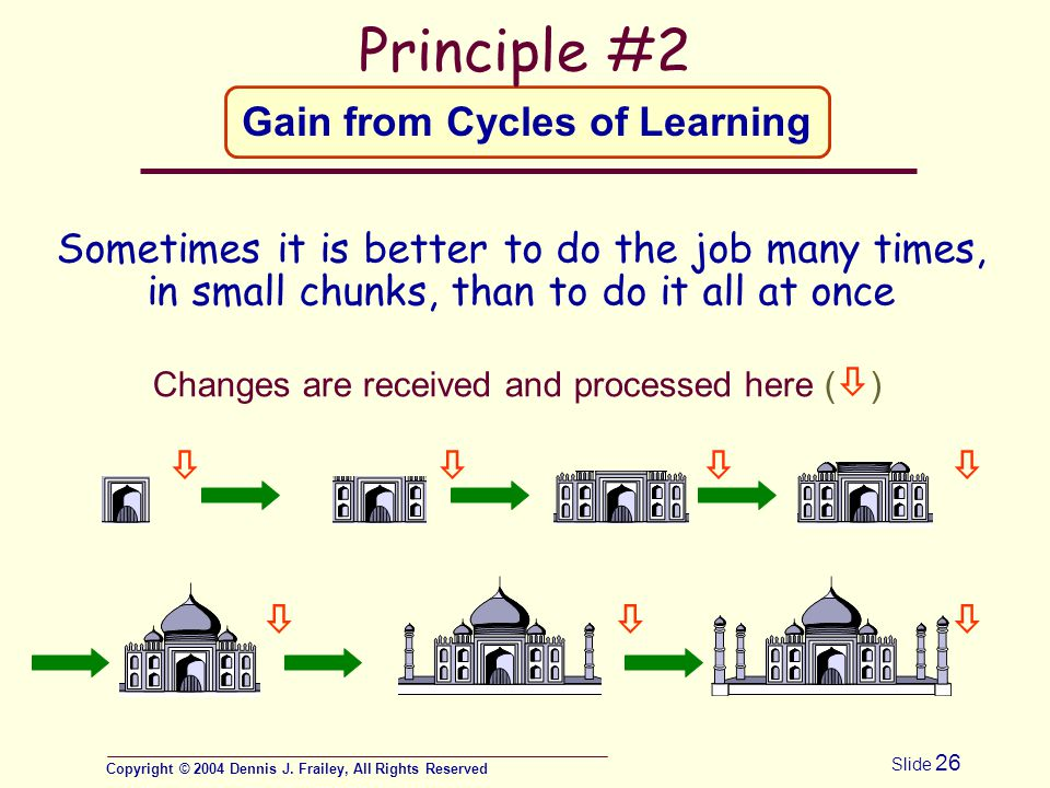 Copyright © 2004 Dennis J. Frailey, All Rights Reserved Slide 26 Gain from Cycles of Learning Changes are received and processed here (  )   S