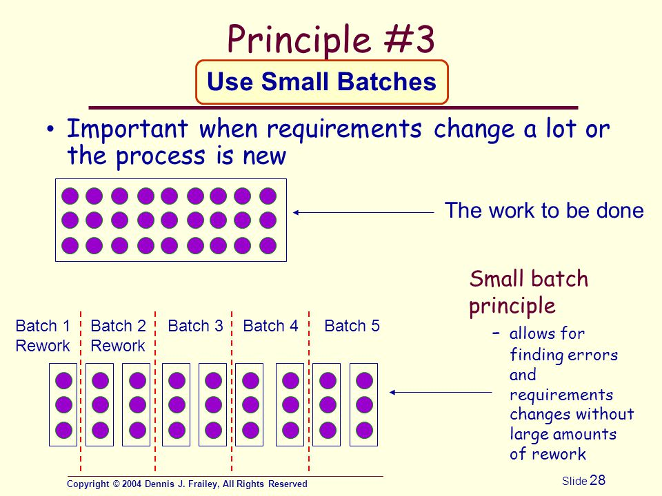 Copyright © 2004 Dennis J. Frailey, All Rights Reserved Slide 28 Principle #3 Important when requirements change a lot or the process is new The work