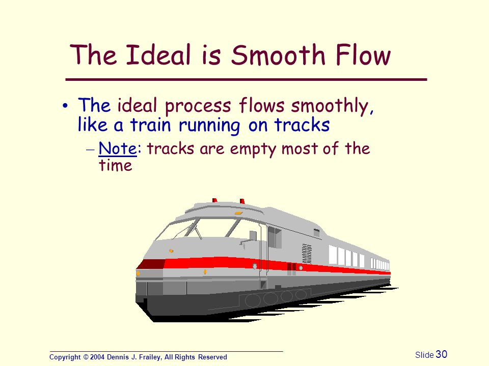 Copyright © 2004 Dennis J. Frailey, All Rights Reserved Slide 30 The Ideal is Smooth Flow The ideal process flows smoothly, like a train running on tr