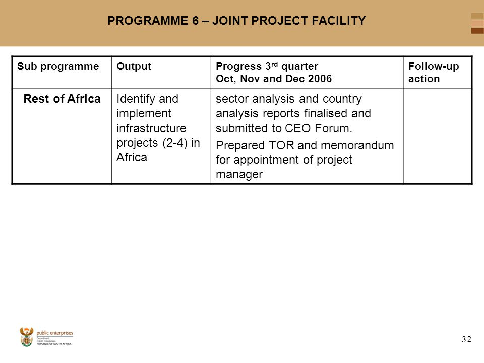 32 PROGRAMME 6 – JOINT PROJECT FACILITY Sub programmeOutputProgress 3 rd quarter Oct, Nov and Dec 2006 Follow-up action Rest of AfricaIdentify and implement infrastructure projects (2-4) in Africa sector analysis and country analysis reports finalised and submitted to CEO Forum.