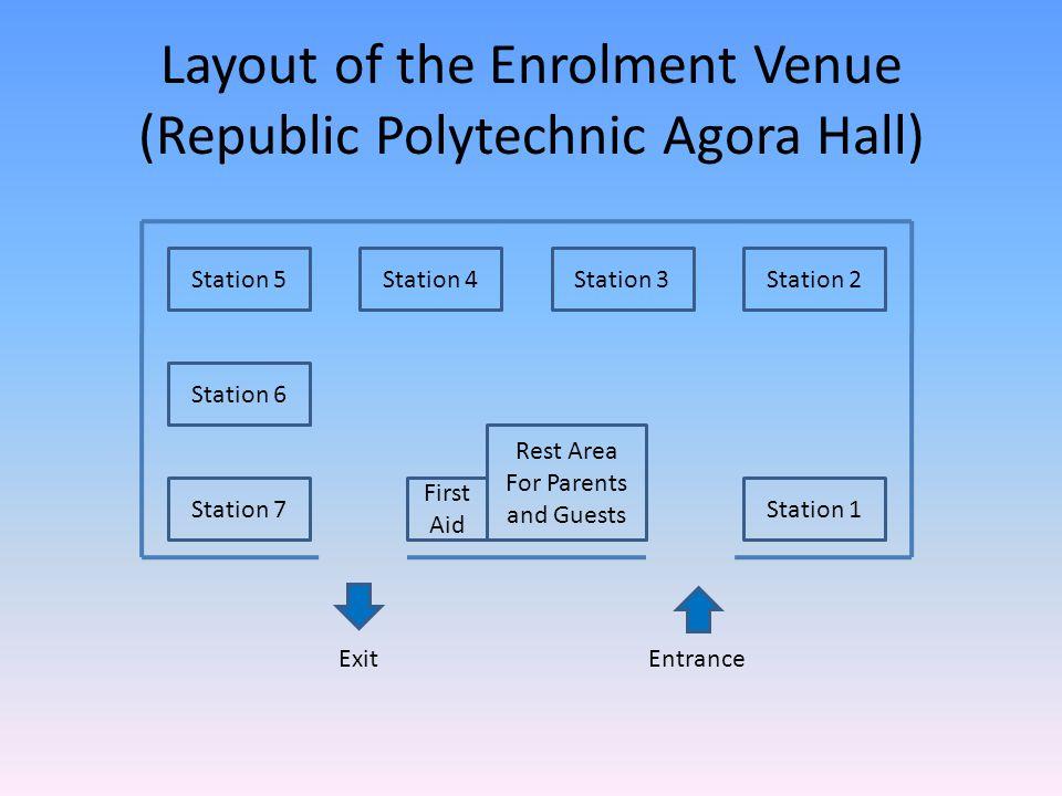 Layout of the Enrolment Venue (Republic Polytechnic Agora Hall) Station 1 Station 2Station 3Station 4Station 5 Station 6 Station 7 Rest Area For Paren