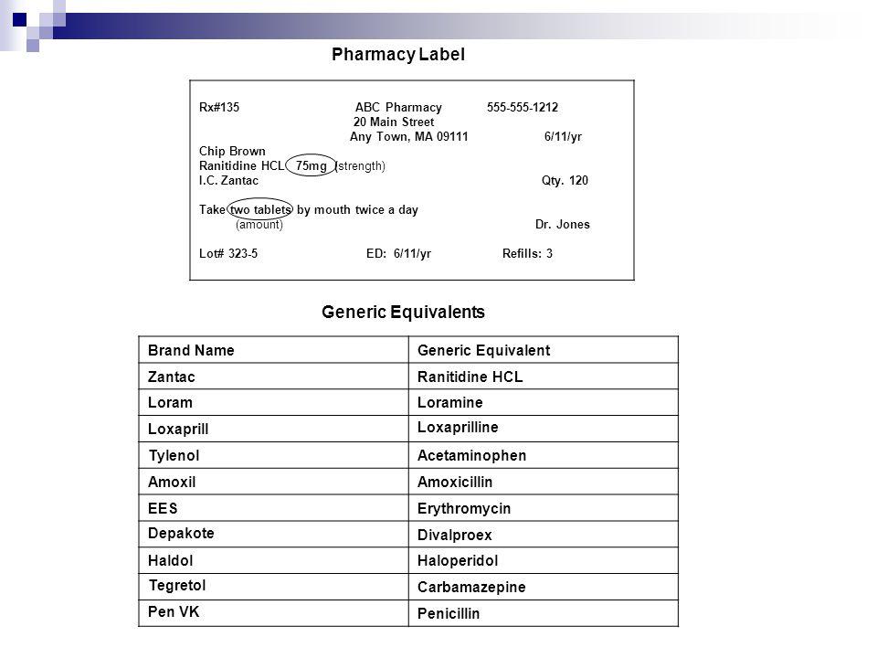 Pharmacy Label Rx#135 ABC Pharmacy 555-555-1212 20 Main Street Any Town, MA 09111 6/11/yr Chip Brown Ranitidine HCL 75mg (strength) I.C. Zantac Qty. 1