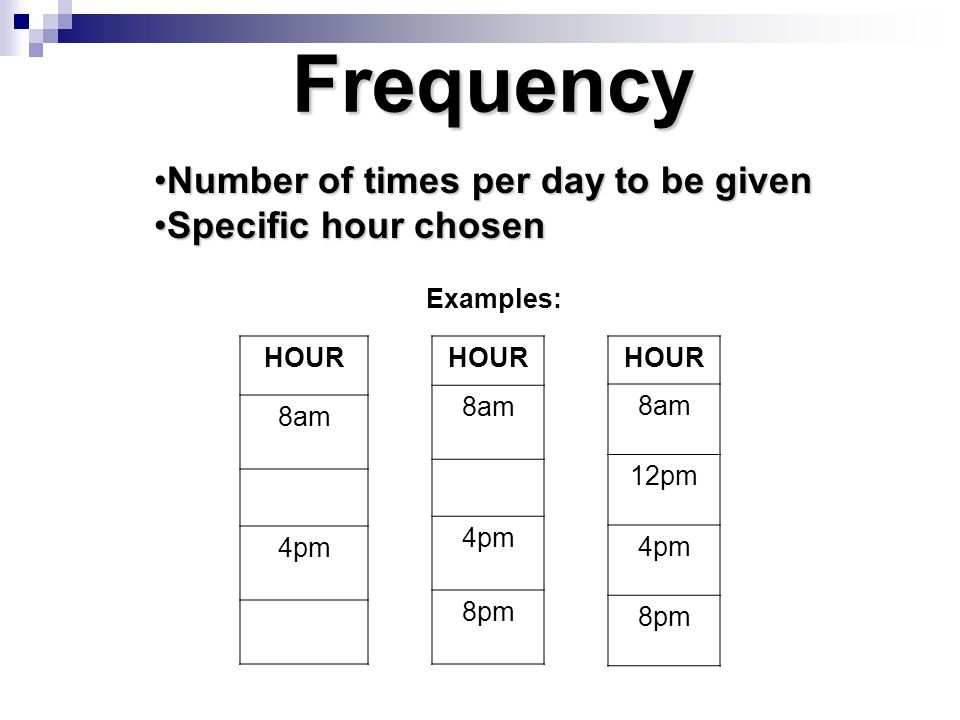 Frequency HOUR 8am 4pm HOUR 8am 4pm 8pm HOUR 8am 12pm 4pm 8pm Number of times per day to be givenNumber of times per day to be given Specific hour cho