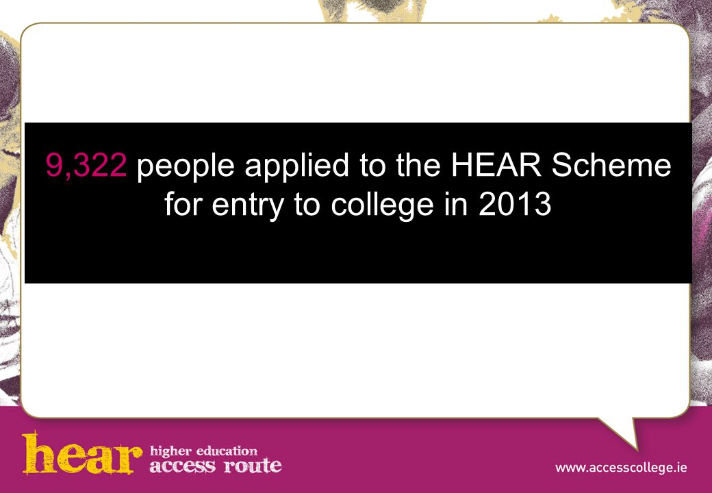 9,322 people applied to the HEAR Scheme for entry to college in 2013