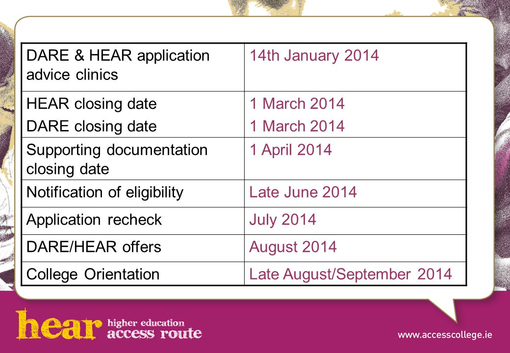 DARE & HEAR application advice clinics 14th January 2014 HEAR closing date DARE closing date 1 March 2014 Supporting documentation closing date 1 Apri