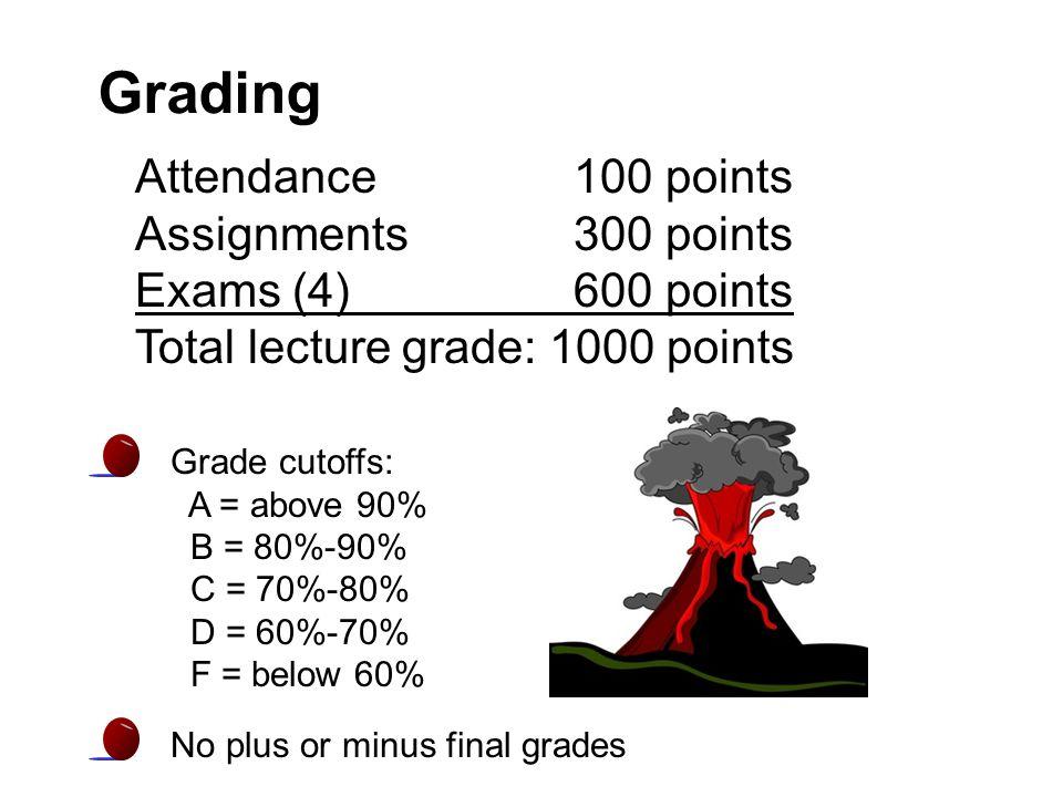 No plus or minus final grades Grading Grade cutoffs: A = above 90% B = 80%-90% C = 70%-80% D = 60%-70% F = below 60% Attendance 100 points Assignments