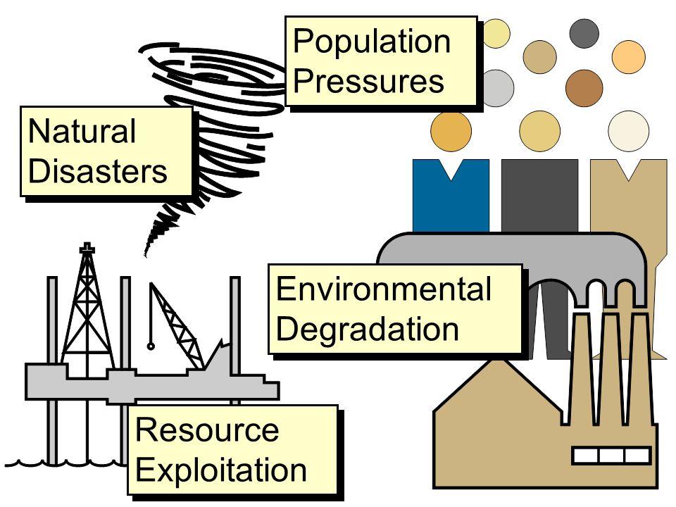 Population Pressures Population Pressures Natural Disasters Natural Disasters Resource Exploitation Resource Exploitation Environmental Degradation En