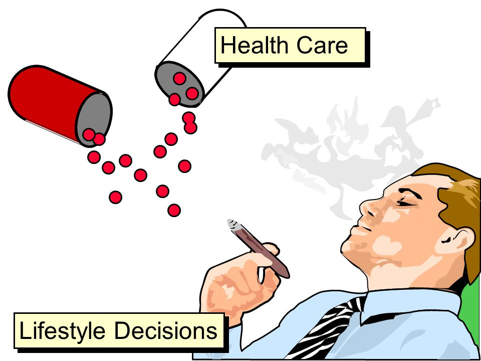 Lifestyle Decisions Health Care