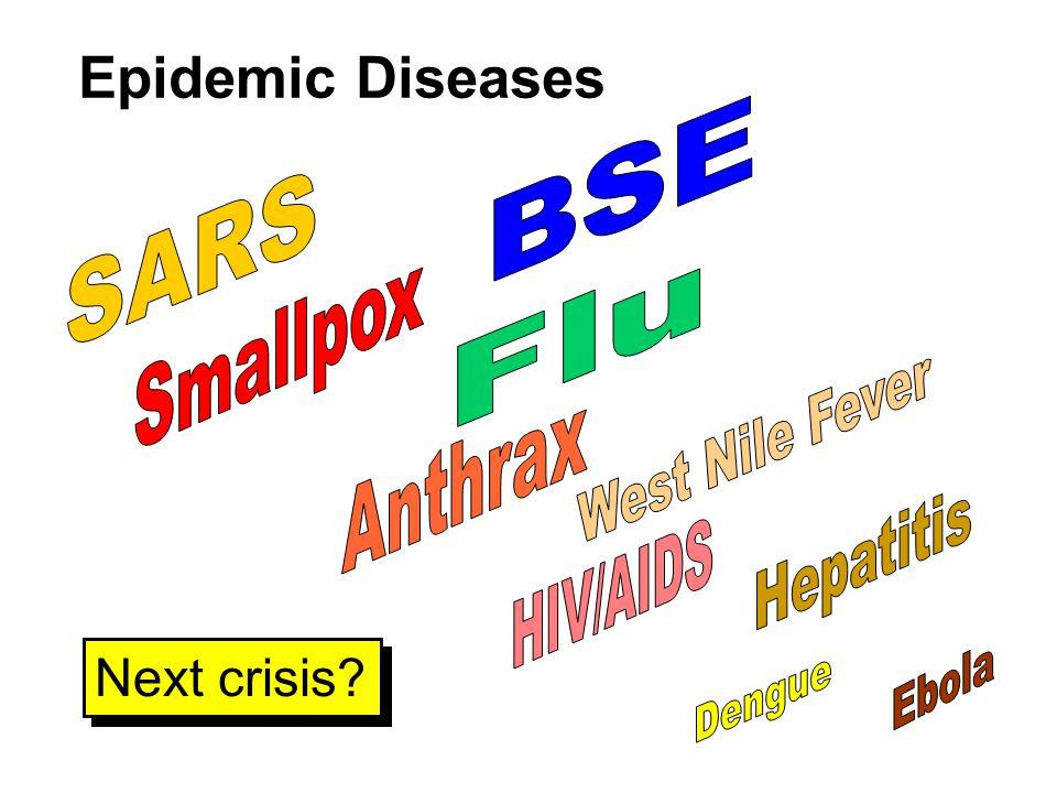 Epidemic Diseases Next crisis