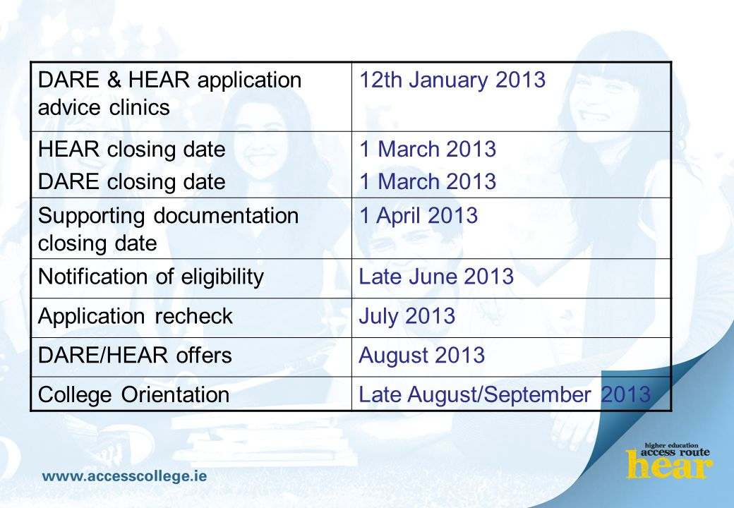 DARE & HEAR application advice clinics 12th January 2013 HEAR closing date DARE closing date 1 March 2013 Supporting documentation closing date 1 Apri