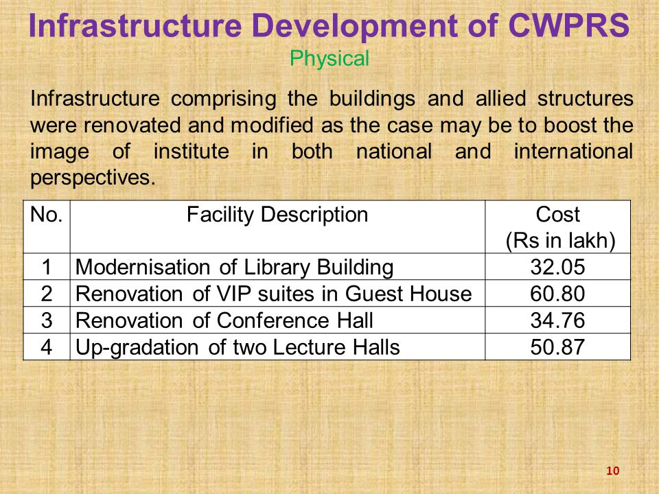 Infrastructure Development of CWPRS Physical Infrastructure comprising the buildings and allied structures were renovated and modified as the case may be to boost the image of institute in both national and international perspectives.