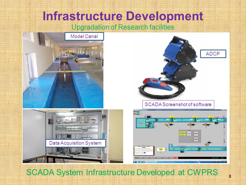 Infrastructure Development Upgradation of Research facilities SCADA System Infrastructure Developed at CWPRS 8 Model Canal ADCP Data Acquisition System SCADA Screenshot of software