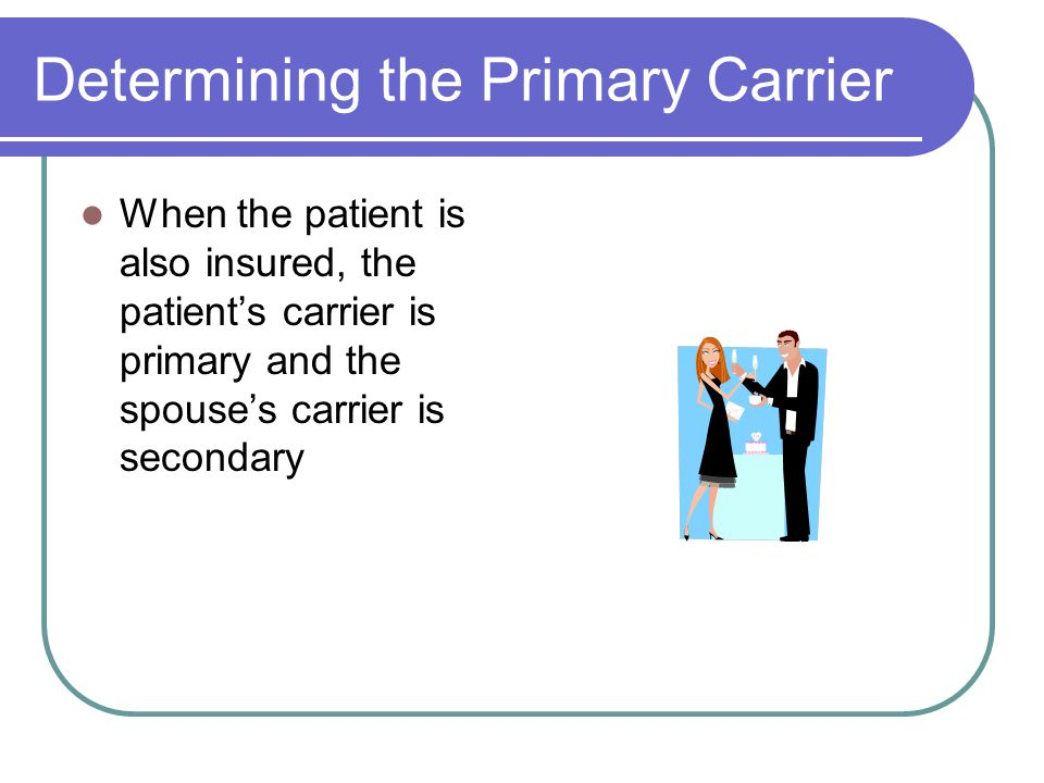 Determining the Primary Carrier When the patient is also insured, the patient's carrier is primary and the spouse's carrier is secondary