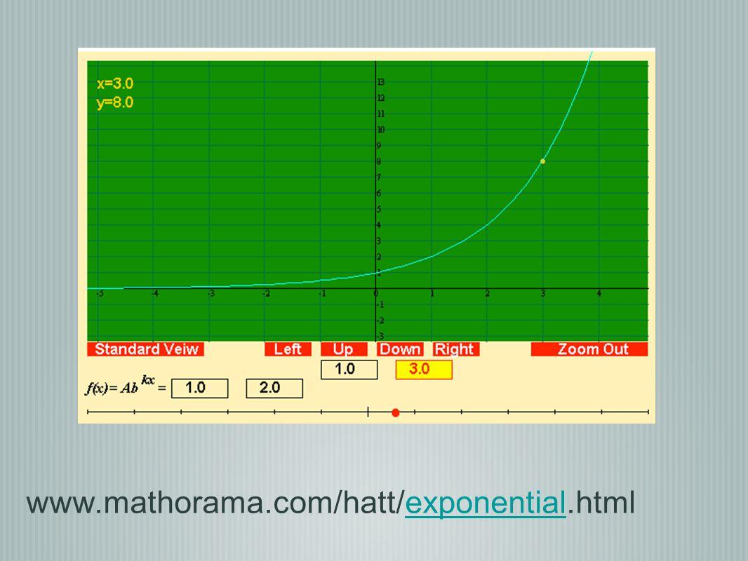 www.mathorama.com/hatt/exponential.html