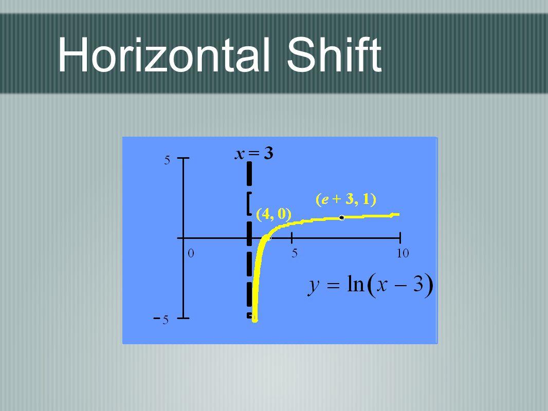 Horizontal Shift